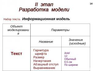 * Набор текста. Информационная модель Объект моделирования Параметры Текст Назва