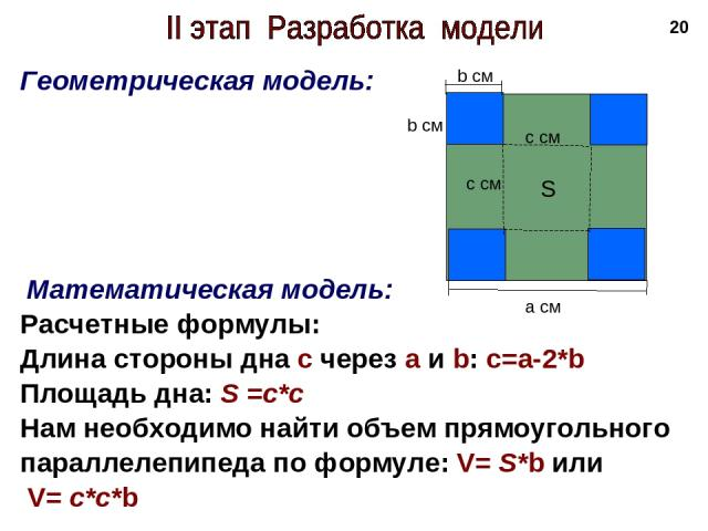 * Геометрическая модель: Математическая модель: Расчетные формулы: Длина стороны дна с через а и b: с=а-2*b Площадь дна: S =с*с Нам необходимо найти объем прямоугольного параллелепипеда по формуле: V= S*b или V= с*с*b