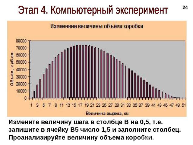 * Измените величину шага в столбце В на 0,5, т.е. запишите в ячейку В5 число 1,5 и заполните столбец. Проанализируйте величину объема коробки.