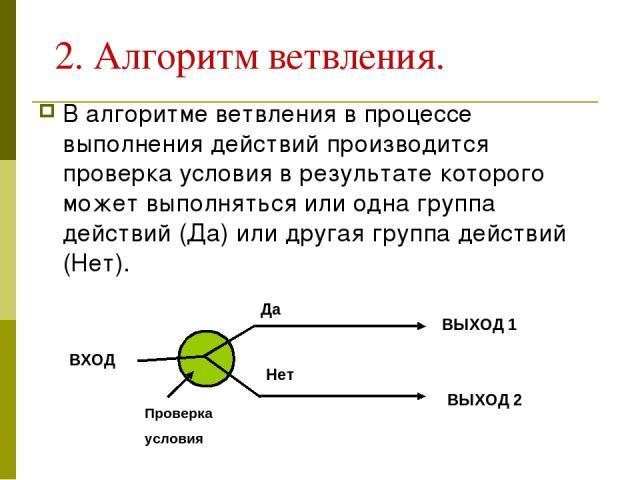 2. Алгоритм ветвления. В алгоритме ветвления в процессе выполнения действий производится проверка условия в результате которого может выполняться или одна группа действий (Да) или другая группа действий (Нет). ВХОД ВЫХОД 1 ВЫХОД 2 Проверка условия Да Нет