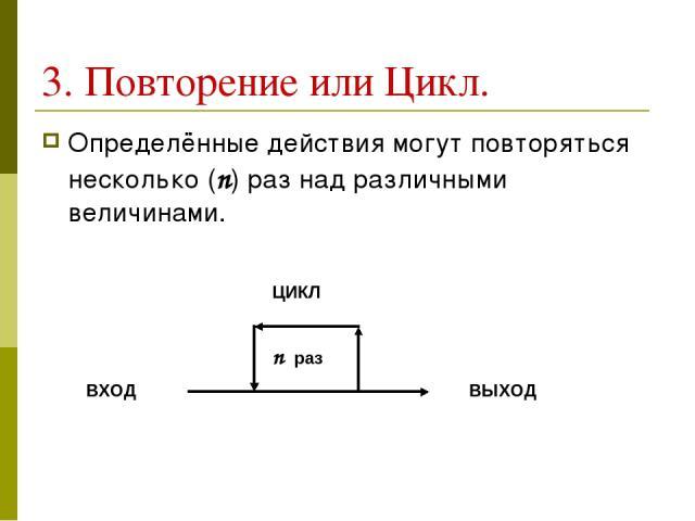 3. Повторение или Цикл. Определённые действия могут повторяться несколько (n) раз над различными величинами. ВХОД ВЫХОД n раз ЦИКЛ