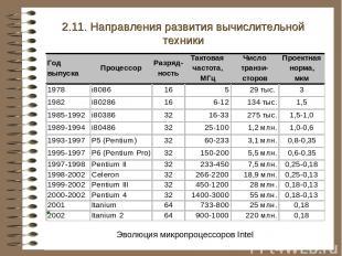 2.11. Направления развития вычислительной техники Эволюция микропроцессоров Inte