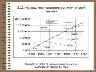 Закон Мура (1968 г.): число элементов на чипе удваивается каждые 1,5 года 2.11.