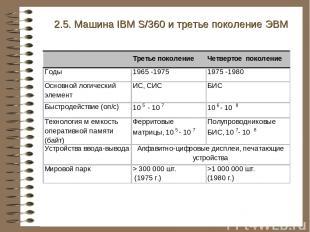 2.5. Машина IBM S/360 и третье поколение ЭВМ