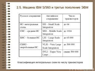 Классификация интегральных схем по числу транзисторов 2.5. Машина IBM S/360 и тр