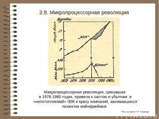 Микропроцессорная революция, грянувшая в 1978-1980 годах, привела к застою и убы
