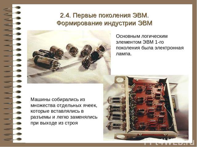 Основным логическим элементом ЭВМ 1-го поколения была электронная лампа. 2.4. Первые поколения ЭВМ. Формирование индустрии ЭВМ Машины собирались из множества отдельных ячеек, которые вставлялись в разъемы и легко заменялись при выходе из строя