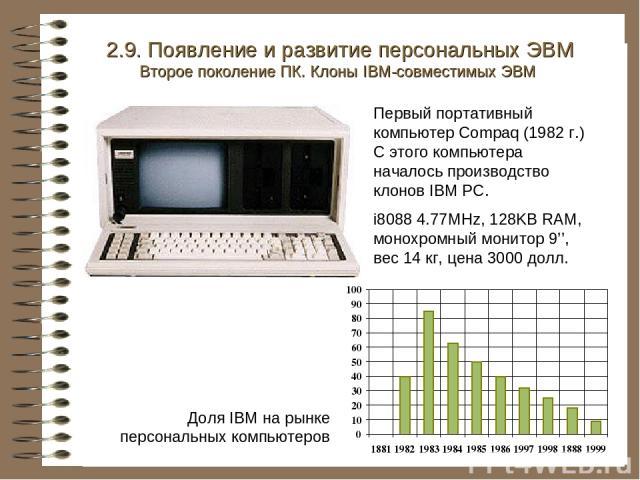 Первый портативный компьютер Compaq (1982 г.) С этого компьютера началось производство клонов IBM PC. i8088 4.77MHz, 128KB RAM, монохромный монитор 9'', вес 14 кг, цена 3000 долл. 2.9. Появление и развитие персональных ЭВМ Второе поколение ПК. Клоны…