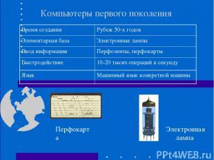 Компьютеры первого поколения Электронная лампа Перфокарта Время создания Рубеж 5