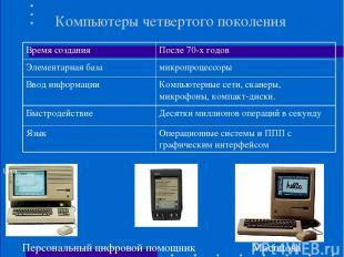 Компьютеры четвертого поколения Macintosh Персональный цифровой помощник Lisa Вр