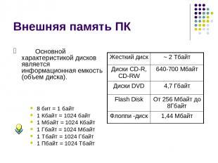Внешняя память ПК Основной характеристикой дисков является информационная емкост