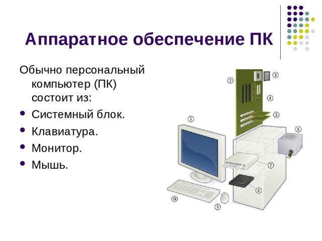 Аппаратное обеспечение ПК Обычно персональный компьютер (ПК) состоит из: Системный блок. Клавиатура. Монитор. Мышь.
