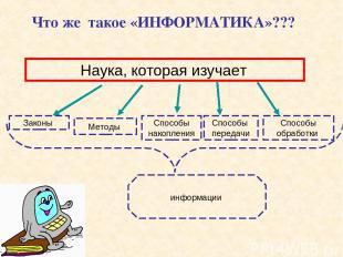 Что же такое «ИНФОРМАТИКА»??? Наука, которая изучает Законы Методы Способы накоп
