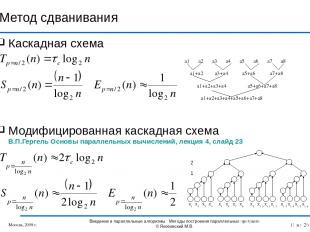 Метод сдванивания Москва, 2009 г. Введение в параллельные алгоритмы: Методы пост