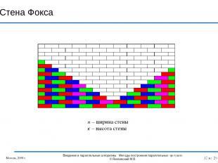 Стена Фокса Москва, 2009 г. Введение в параллельные алгоритмы: Методы построения
