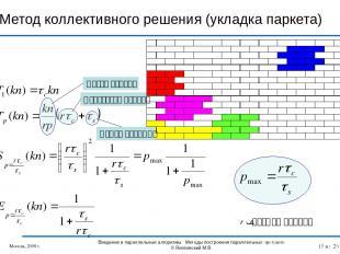Метод коллективного решения (укладка паркета) Москва, 2009 г. Введение в паралле