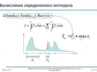 Send(ai); Send(ai+1); Recv(s); Вычисление определенного интеграла Москва, 2009 г