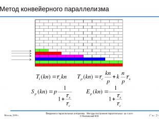 Метод конвейерного параллелизма Москва, 2009 г. Введение в параллельные алгоритм