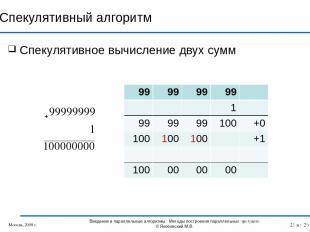 Спекулятивное вычисление двух сумм Спекулятивный алгоритм Москва, 2009 г. Введен