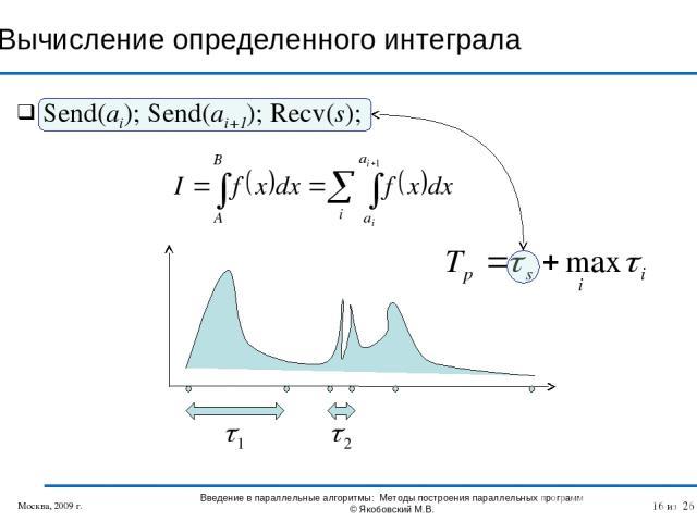 Send(ai); Send(ai+1); Recv(s); Вычисление определенного интеграла Москва, 2009 г. Введение в параллельные алгоритмы: Методы построения параллельных программ © Якобовский М.В. * из 26 Введение в параллельные алгоритмы: Методы построения параллельных …