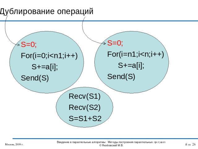 S=0; For(i=0;i