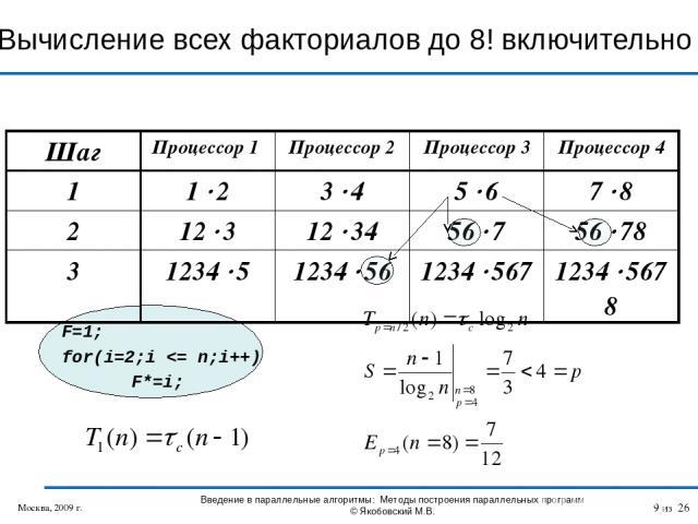 Вычисление всех факториалов до 8! включительно Москва, 2009 г. Введение в параллельные алгоритмы: Методы построения параллельных программ © Якобовский М.В. F=1; for(i=2;i