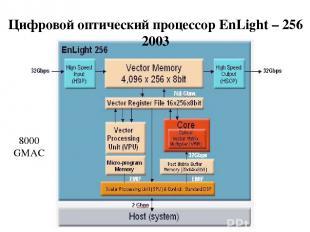 Цифровой оптический процессор EnLight – 256 2003 8000 GMAC
