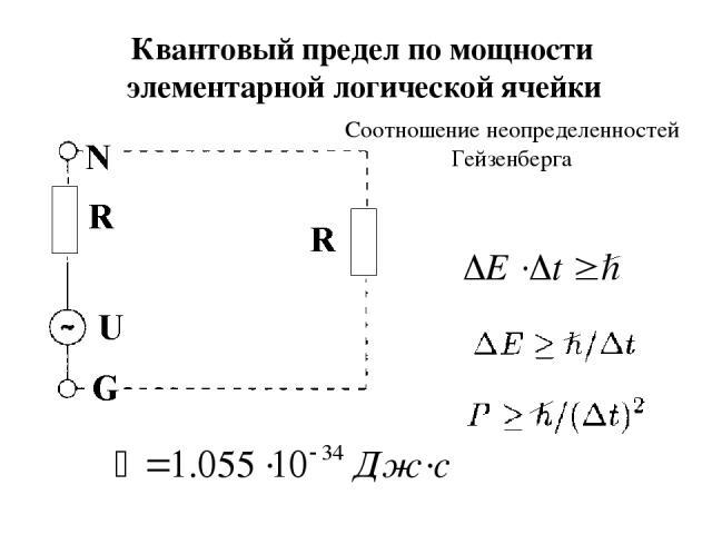 Квантовый предел по мощности элементарной логической ячейки Соотношение неопределенностей Гейзенберга