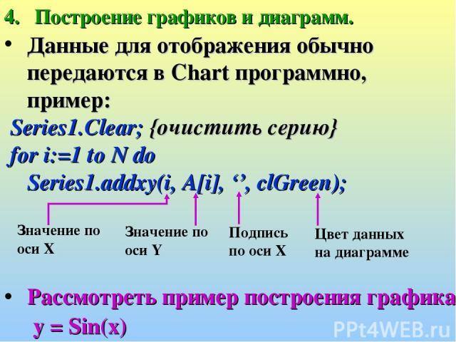 Построение графиков и диаграмм. Данные для отображения обычно передаются в Chart программно, пример: Series1.Clear; {очистить серию} for i:=1 to N do Series1.addxy(i, A[i], '', clGreen); Значение по оси X Значение по оси Y Подпись по оси X Цвет данн…