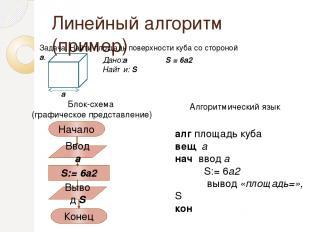Линейный алгоритм (пример) алг площадь куба цел a, S нач ввод a S:= 6a2 вывод «п