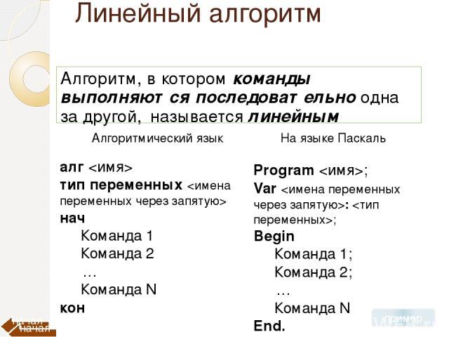 Линейный алгоритм Алгоритм, в котором команды выполняются последовательно одна за другой, называется линейным алг тип переменных нач Команда 1 Команда 2 … Команда N кон Алгоритмический язык пример начало начало Program ; Var : ; Begin Команда 1; Ком…