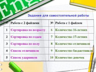 Задания для самостоятельной работы № Работа с 2 файлами № Работа с 1 файлом 1 Со
