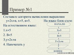 Пример №1 Составьте алгоритм вычисления выражения у=2х+в, х=5, в=5. На языке бло