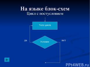 На языке блок-схем Тело цикла Условие Цикл с постусловием да нет
