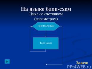 На языке блок-схем Цикл со счетчиком (параметром) Задачи