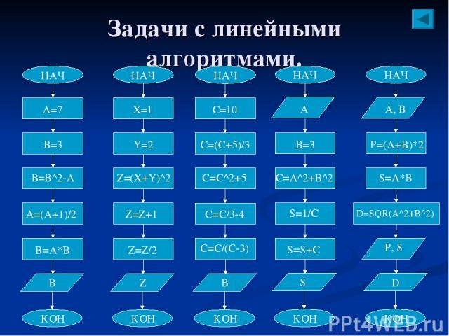 Задачи с линейными алгоритмами.