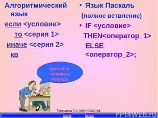 Твельнева Т.А. МОУ СОШ №1 Алгоритмический язык если то иначе кв Язык Паскаль (по