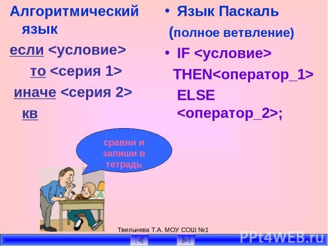 Твельнева Т.А. МОУ СОШ №1 Алгоритмический язык если то иначе кв Язык Паскаль (полное ветвление) IF THEN ELSE ; сравни и запиши в тетрадь Твельнева Т.А. МОУ СОШ №1