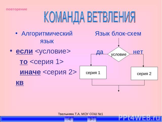 Твельнева Т.А. МОУ СОШ №1 Алгоритмический язык если то иначе кв Язык блок-схем да нет повторение Твельнева Т.А. МОУ СОШ №1
