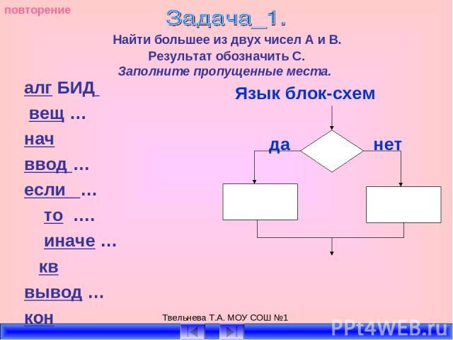 Твельнева Т.А. МОУ СОШ №1 Найти большее из двух чисел А и В. Результат обозначить С. Заполните пропущенные места. алг БИД вещ … нач ввод … если … то …. иначе … кв вывод … кон Язык блок-схем да нет повторение Твельнева Т.А. МОУ СОШ №1