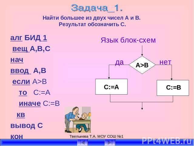 Твельнева Т.А. МОУ СОШ №1 алг БИД 1 вещ А,В,С нач ввод А,В если А>B то C:=A иначе C:=B кв вывод С кон Язык блок-схем да нет C:=B Найти большее из двух чисел А и В. Результат обозначить С. Твельнева Т.А. МОУ СОШ №1