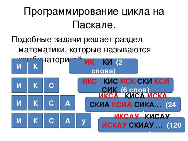 Программирование цикла на Паскале. Подобные задачи решает раздел математики, которые называются комбинаторикой. И К ИК КИ (2 слова) И К С ИКС КИС ИСК СКИ КСИ СИК (6 слов) И К С А ИКСА КИСА ИСКА СКИА КСИА СИКА… (24 слова) И К С А у ИКСАУ КИСАУ ИСКАУ …
