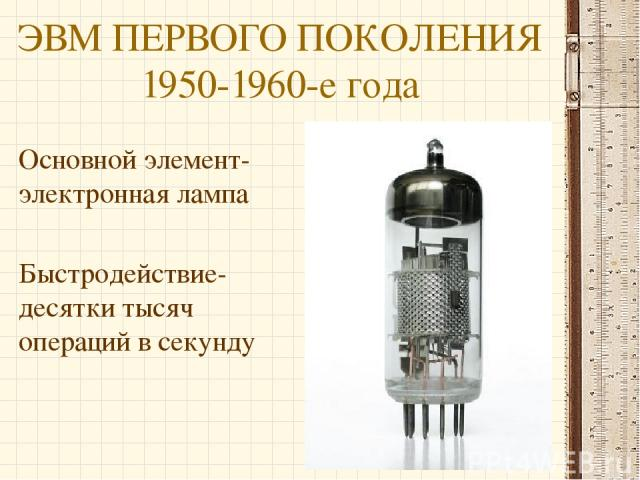 ЭВМ ПЕРВОГО ПОКОЛЕНИЯ 1950-1960-е года Основной элемент-электронная лампа Быстродействие-десятки тысяч операций в секунду