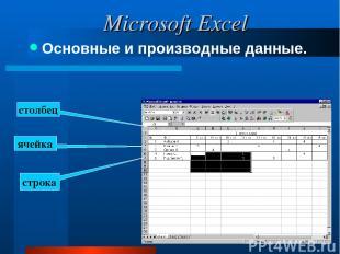 Основные и производные данные. ячейка строка столбец Microsoft Excel
