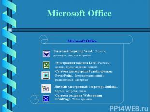 Microsoft Office Текстовой редактор Word. Отчеты, договора, письма и прочее Элек