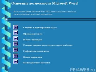 Основные возможности Microsoft Word Создание и редактирование текста Оформление