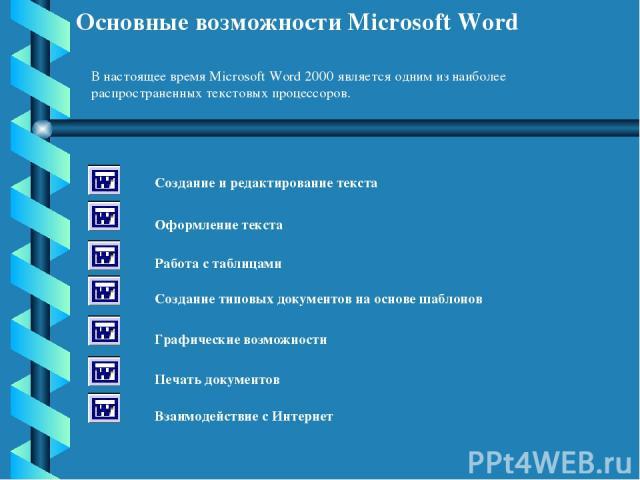 Основные возможности Microsoft Word Создание и редактирование текста Оформление текста Работа с таблицами Создание типовых документов на основе шаблонов Графические возможности Печать документов Взаимодействие с Интернет В настоящее время Microsoft …