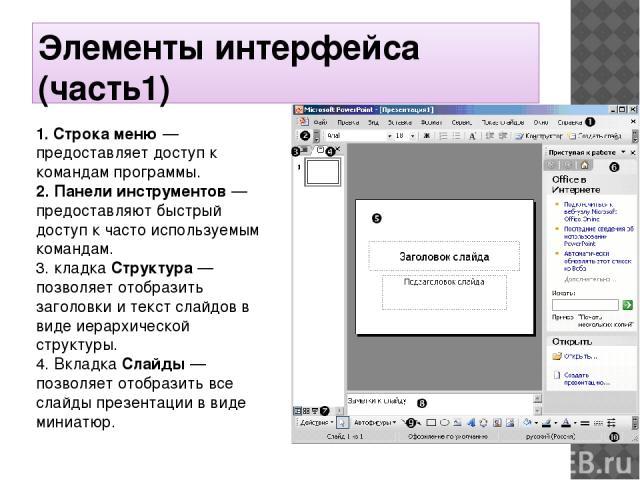 Элементы интерфейса (часть1) 1. Строка меню— предоставляет доступ к командам программы. 2. Панели инструментов— предоставляют быстрый доступ к часто используемым командам. 3. кладкаСтруктура— позволяет отобразить заголовки и текст слайдов в виде…