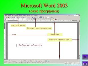 Microsoft Word 2003 (окно программы)