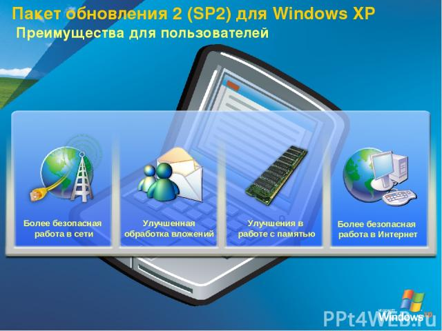 Пакет обновления 2 (SP2) для Windows XP Преимущества для пользователей